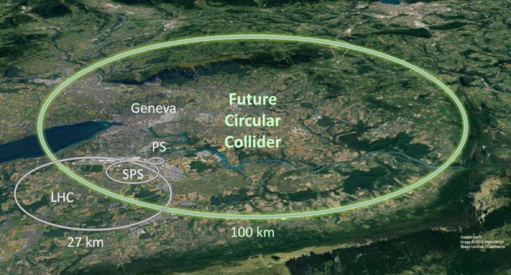 CERN Futur collisionneur circulaire The Boring Company