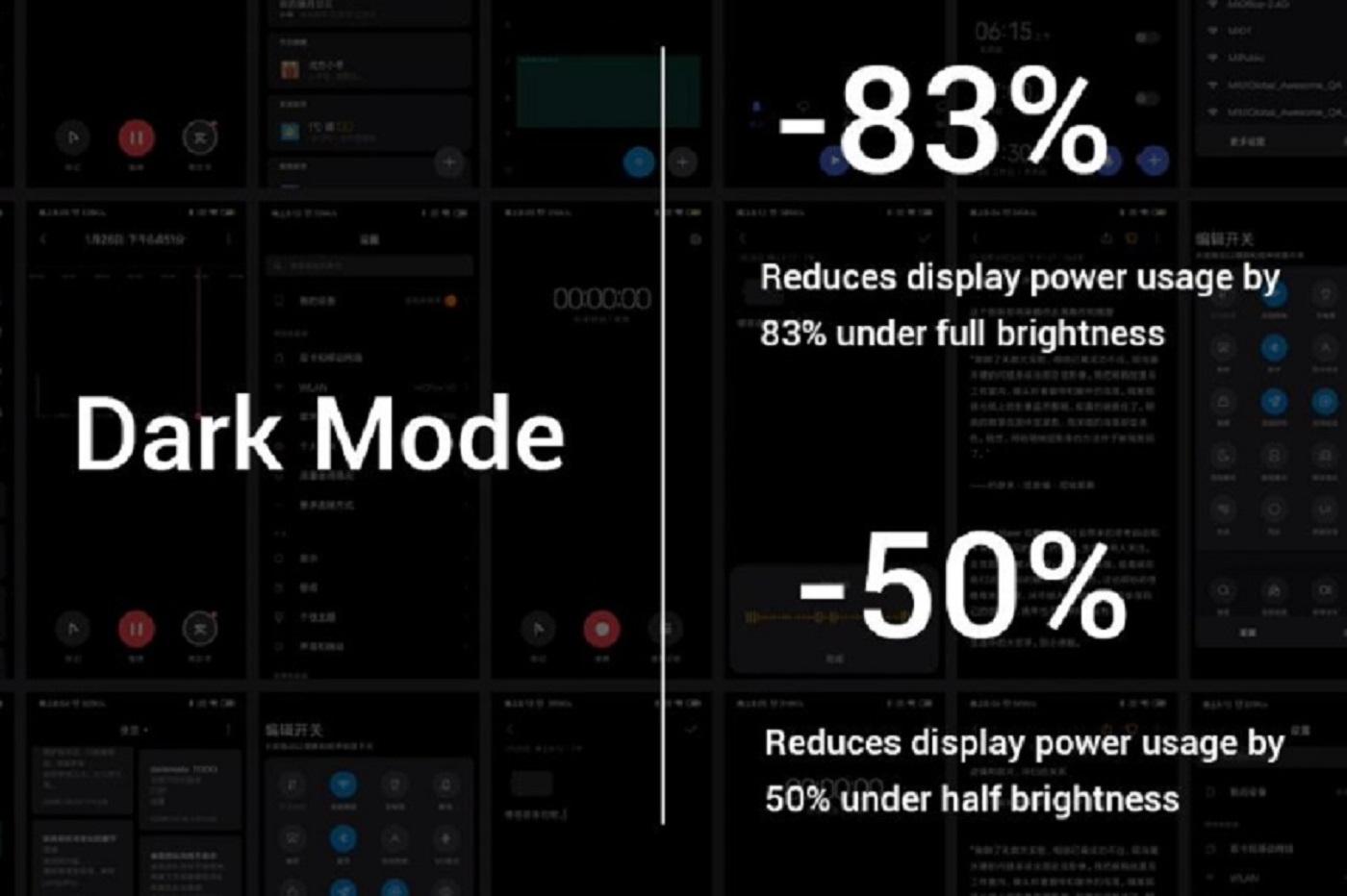 Xiaomi Mi 9 : un mode sombre permettra de prolonger l'autonomie du smartphone