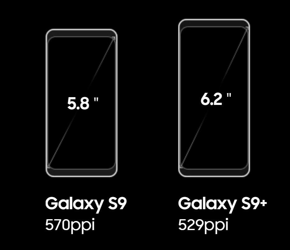 Taille de l'ércran, Galaxy S9 vs. S9+