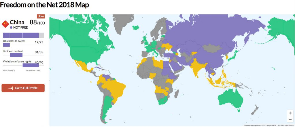 Chine Internet liberté