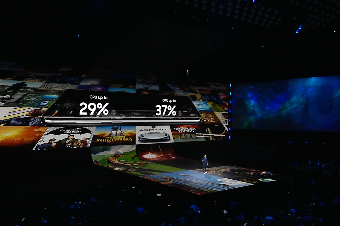Samsung Galaxy S10 GPU