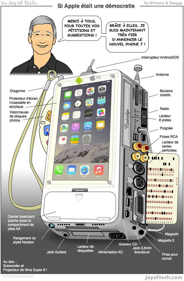 Apple démocratie