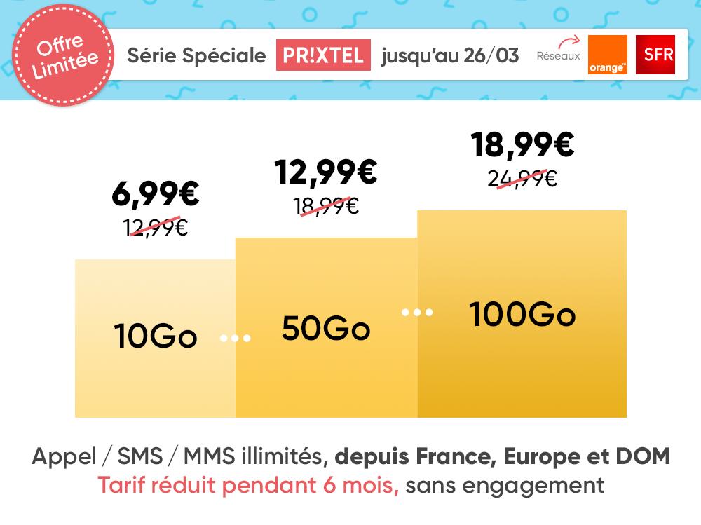 La Promo forfait mobile Prixtel 26 mars