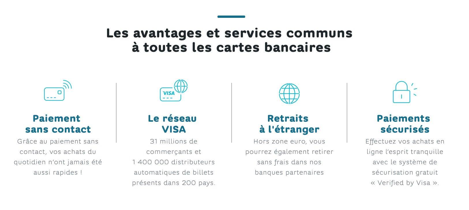 Carte Bancaire Gratuite A Letranger.Carte Bancaire Hello Bank Gratuite Sous Condition De Revenus
