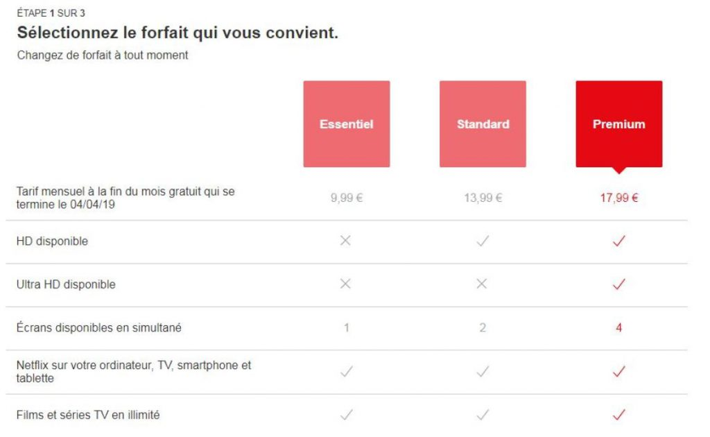 Netflix tarifs France augmentation