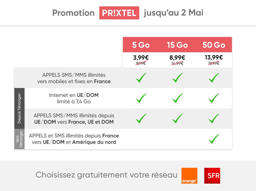 Le Forfait mobile sans engagement de Prixtel, Le Complet, est en promotion