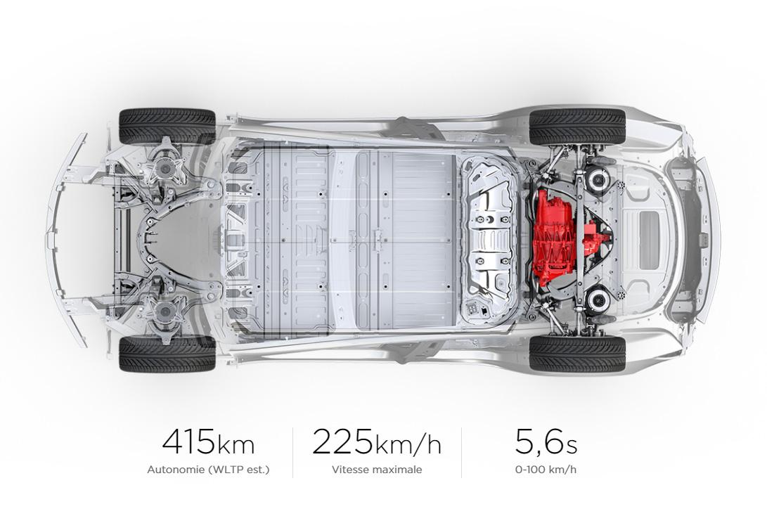 Tesla-Autonomie