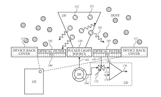 Apple iPhone 11 brevet odeurs