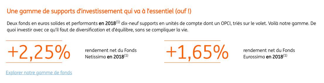 Assurance-vie ING Direct
