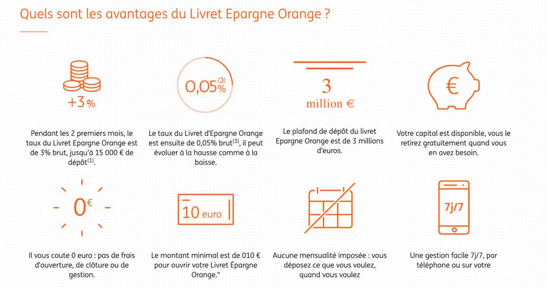 Les avantages du Livret d'Épargne Orange ING Direct