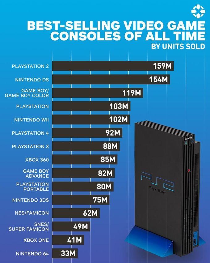 Non, Nintendo ne présentera pas une nouvelle Switch à l'E3