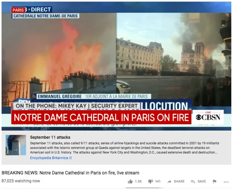 YouTube Notre-Dame
