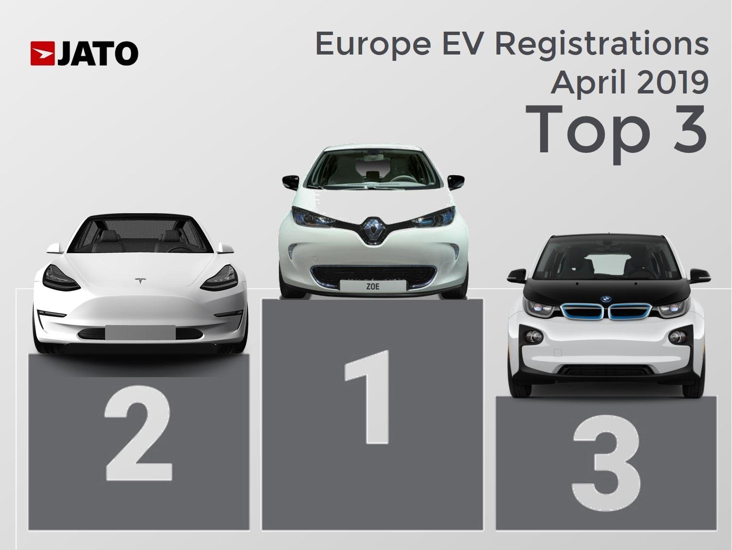 Ventes voitures electriques avril