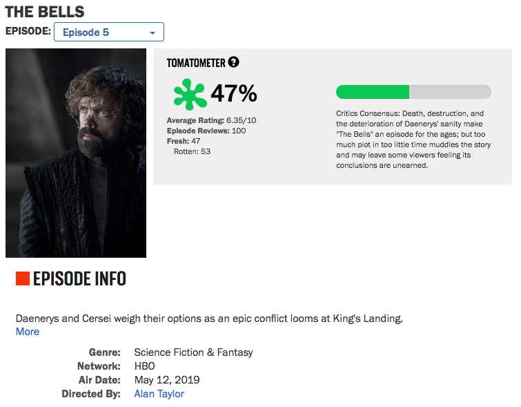Game of Thrones Rotten Tomatoes