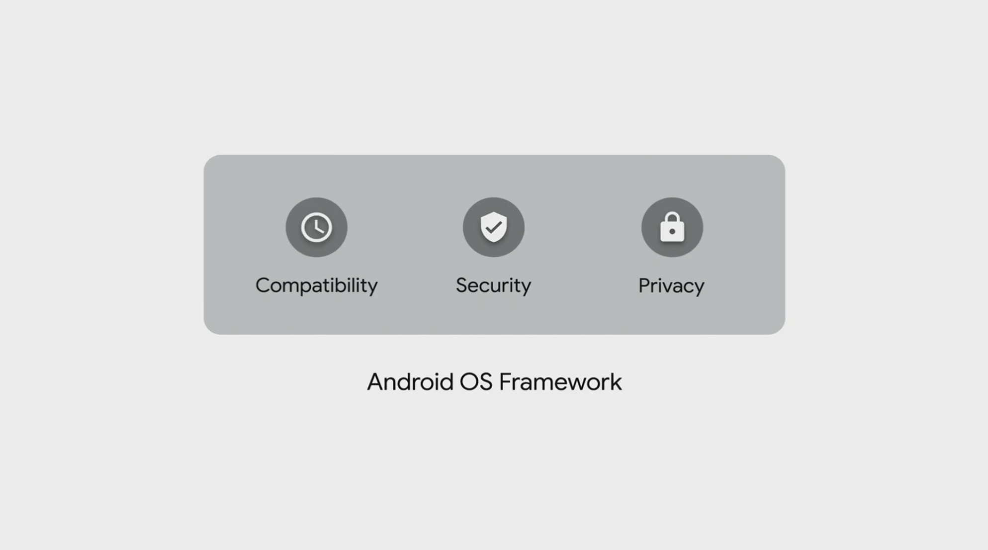 Google I/O android q sécurité