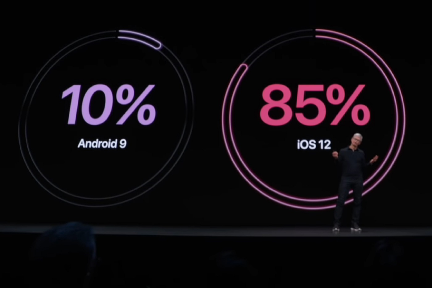 iOS vs Android durant la WWDC