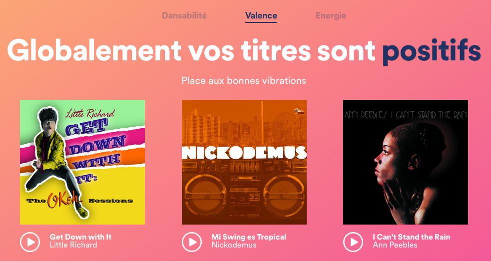 Spotify genre musicaux