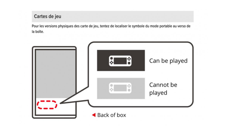 Icke-kompatibla spel Nintendo Switch Lite