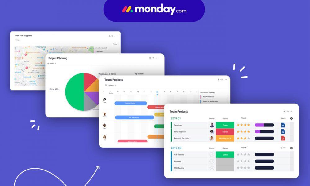 Avis Monday.com