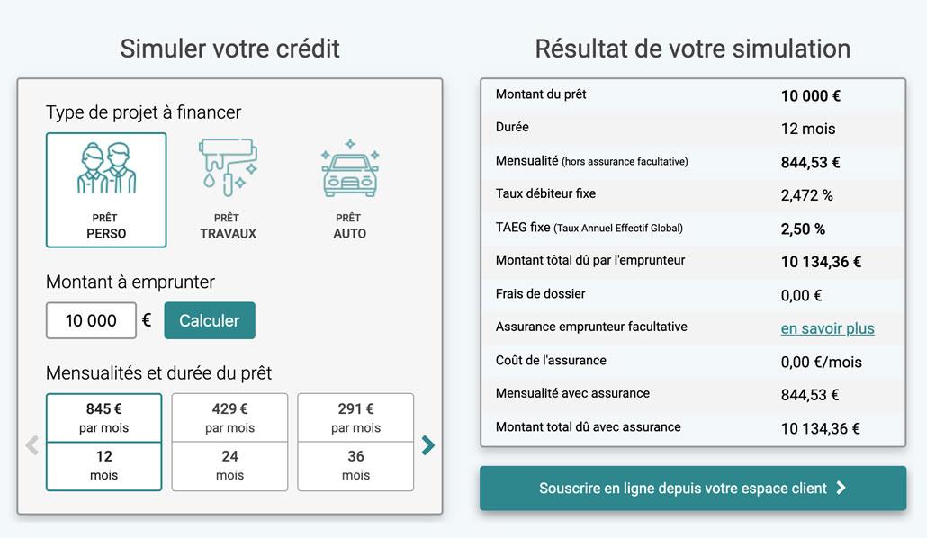 Crédit consommation BforBank