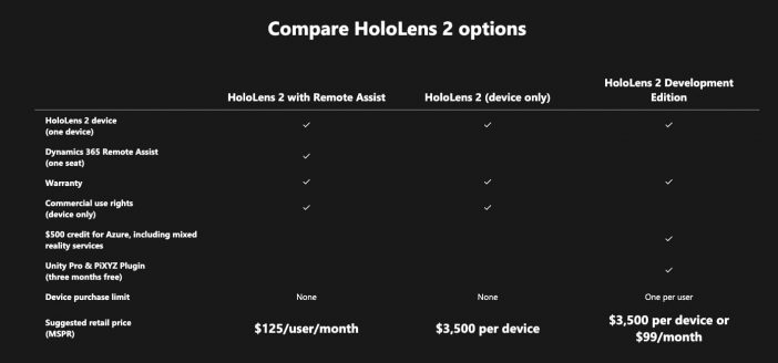 HoloLens 2 Microsoft versions