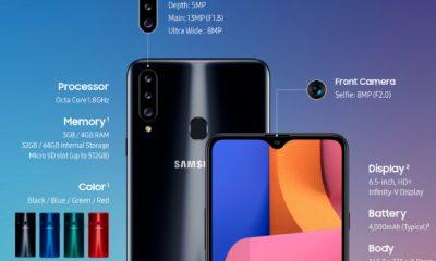 Le Samsung Galaxy A20s