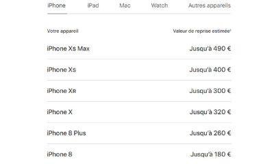 Reprise de l'iPhone
