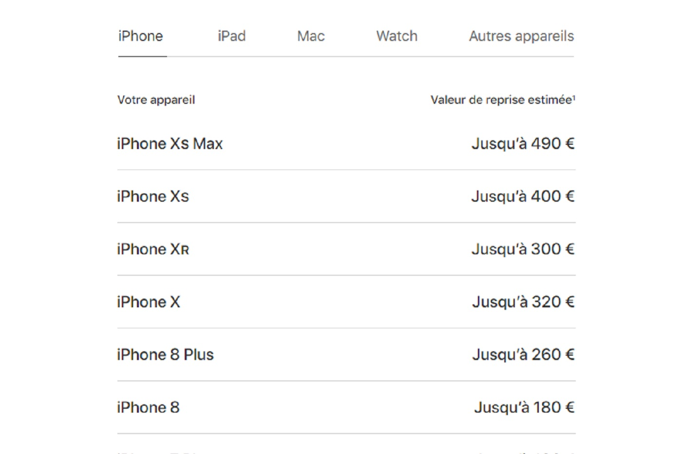 Quand le design de l'IPhone 11 affole le web