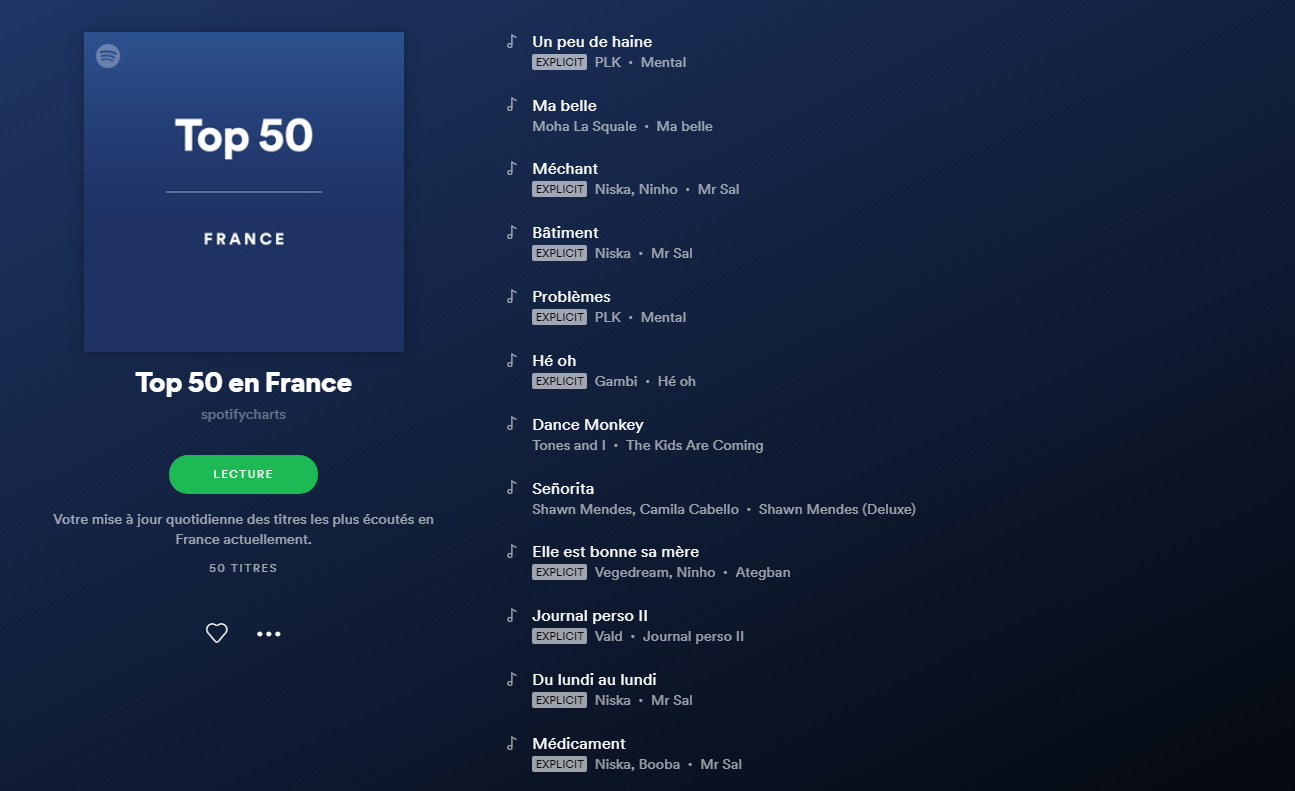 Spotify Top 50 France