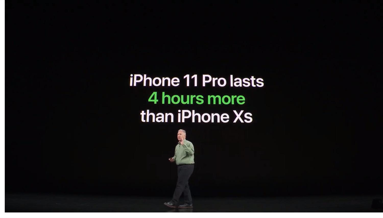 Batterie iPhone 11 Pro