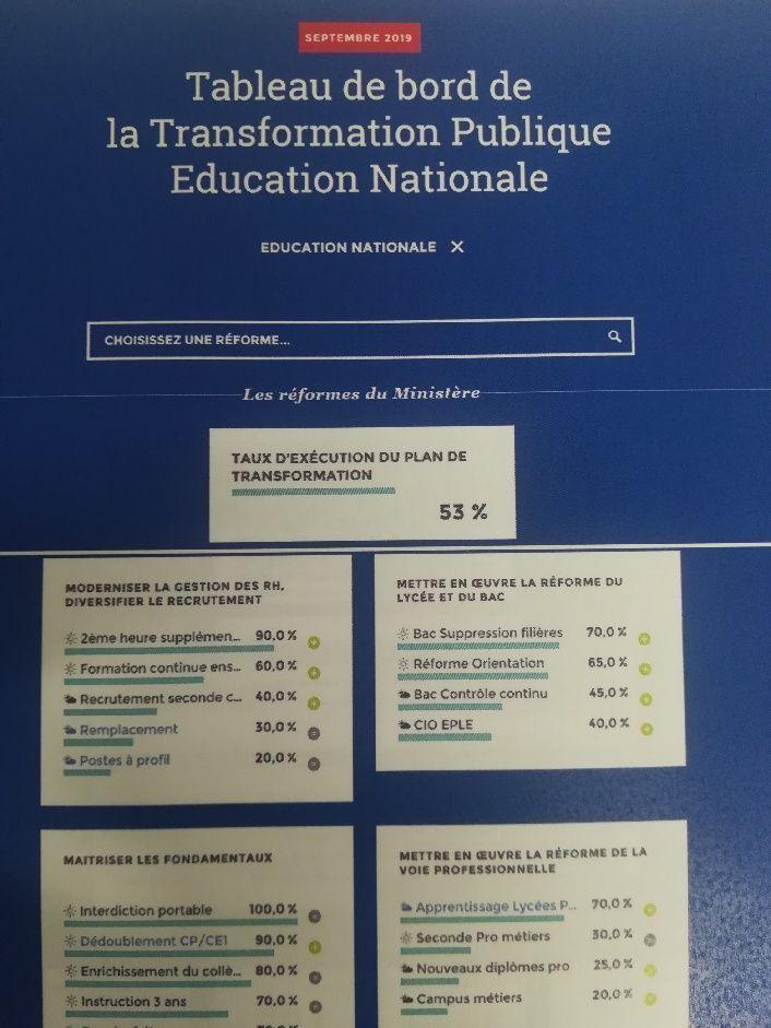 Emmanuel Macron application ministres