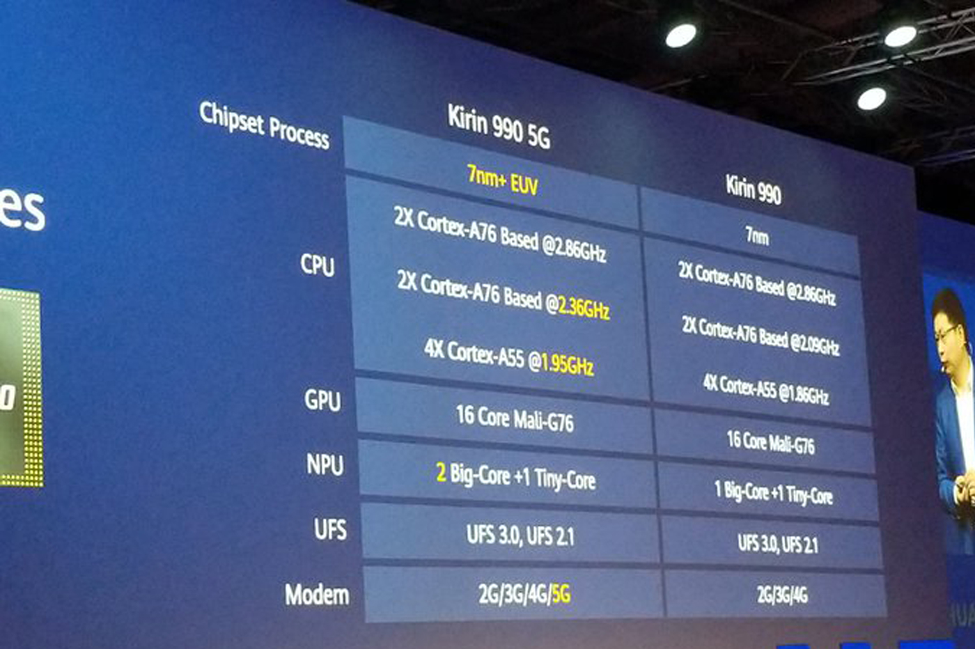 Huawei Kirin 990 5G