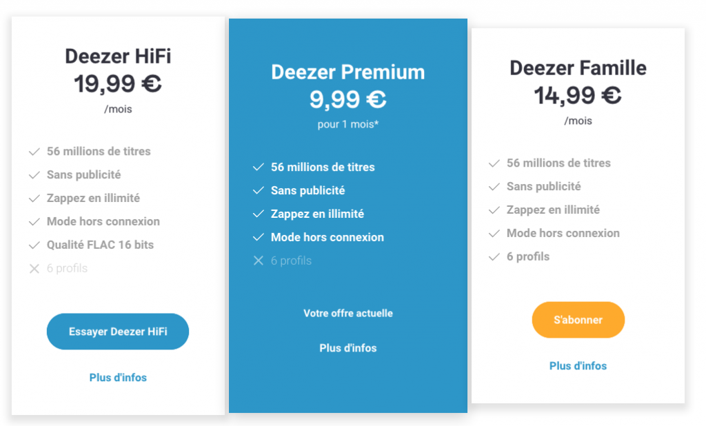 Deezer offres prix
