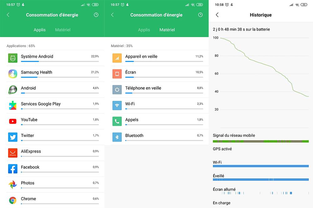 Autonomie du Redmi Note 8 Pro
