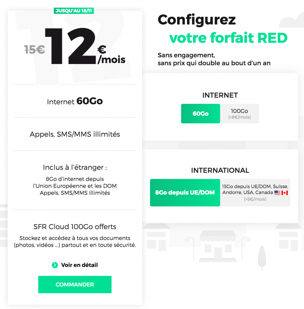 forfait mobile RED by SFR