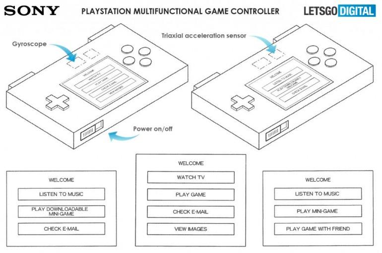Manette PS5 Partage