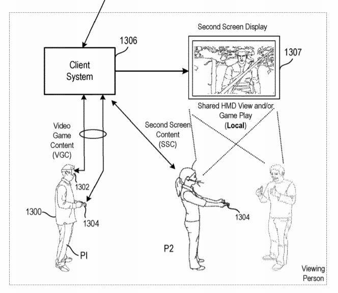 Brevet Jeu PS5 et Jeu VR