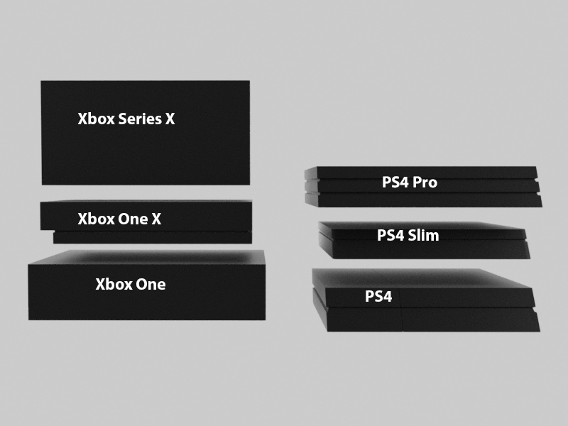 Taille Xbox Series X face consoles 2019