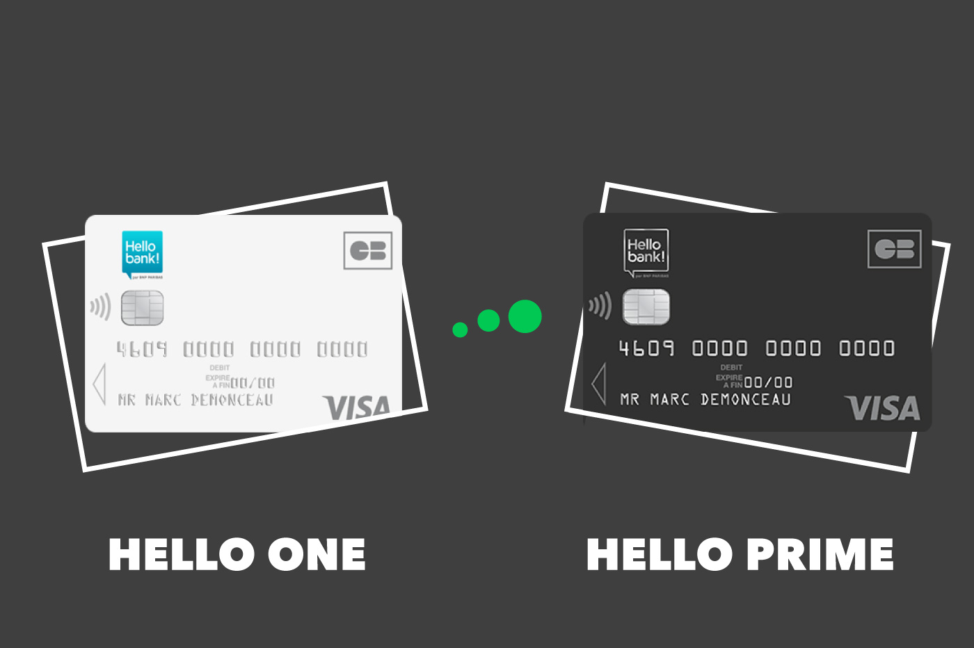 Comparatif Hello One vs Hello Prime