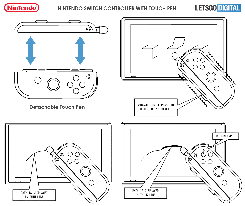 Brevet Stylet Tactile JoyCon Switch