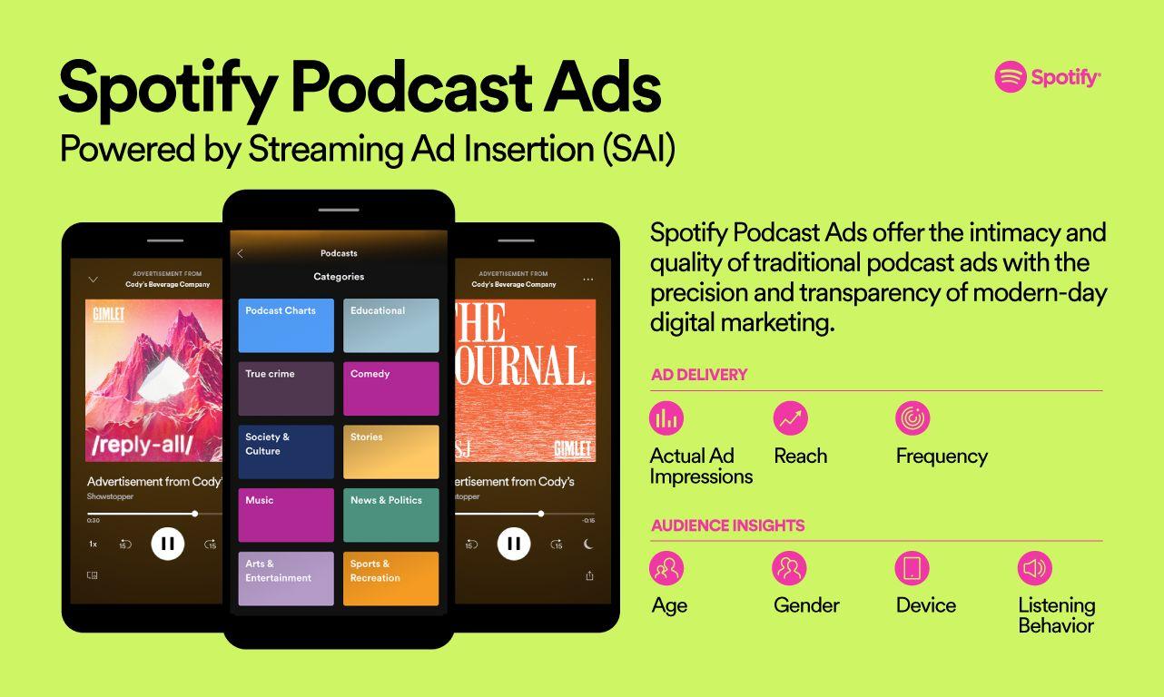 Spotify monétisation