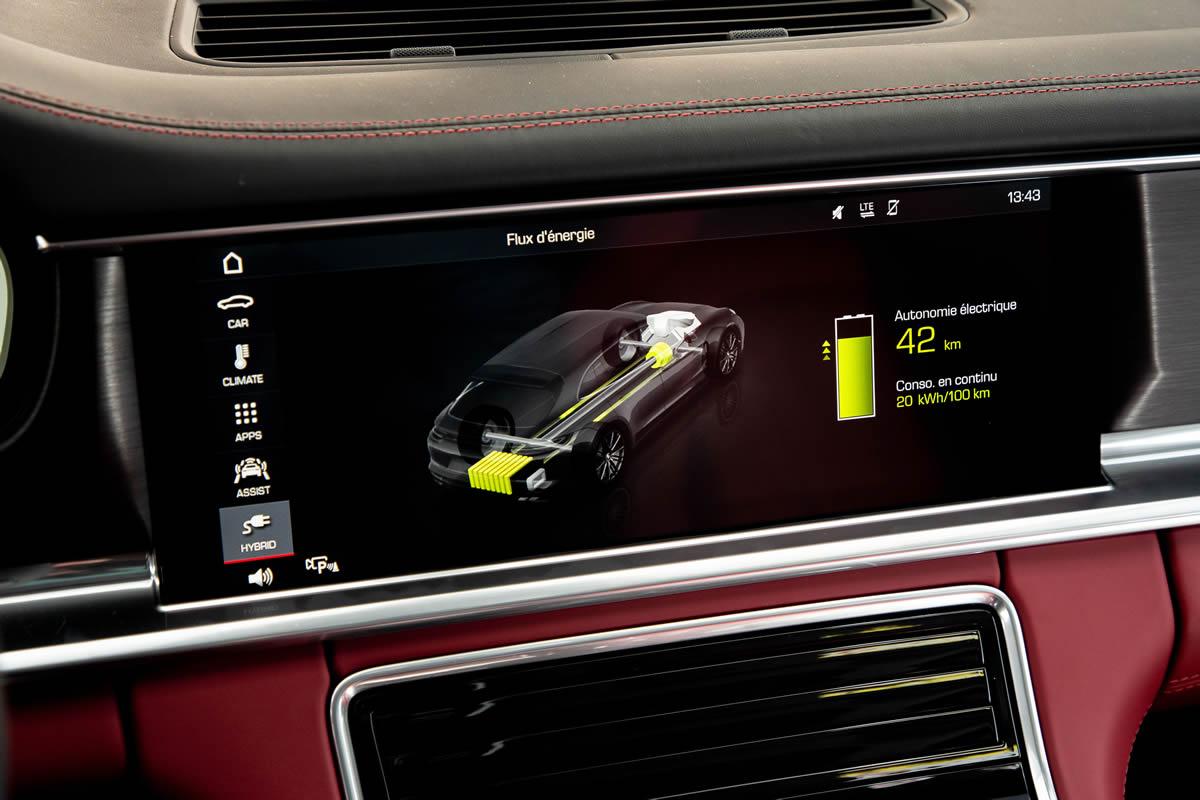 ecran flux Porsche E-Hybrid