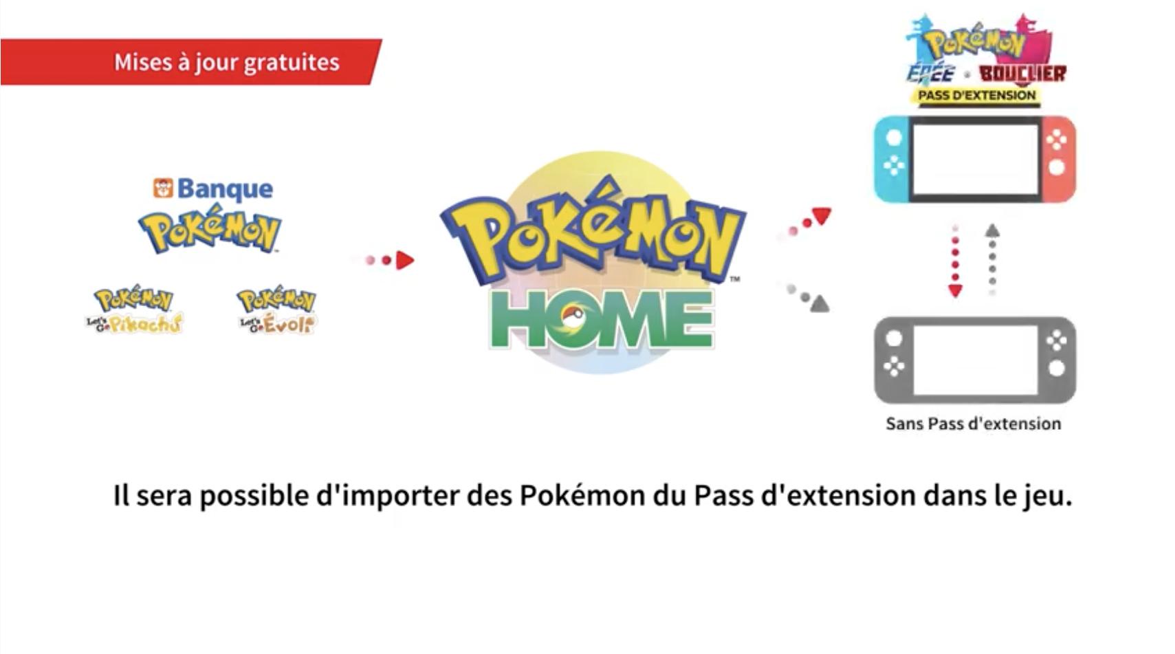 Système Pokémon Home