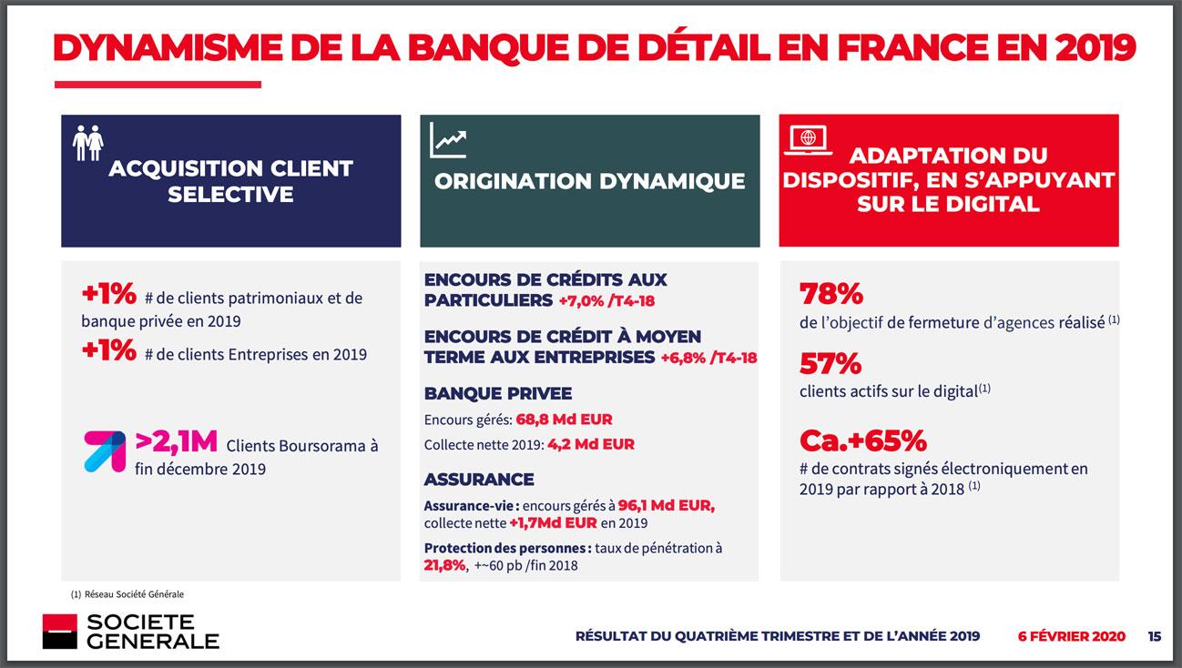 Boursorama Banque 2019