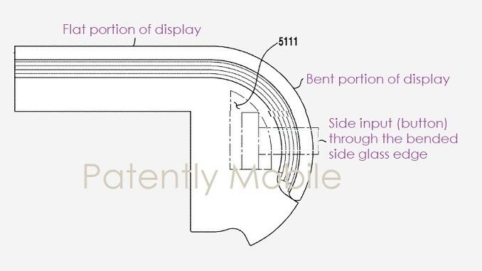 Brevet Samsung Note 20