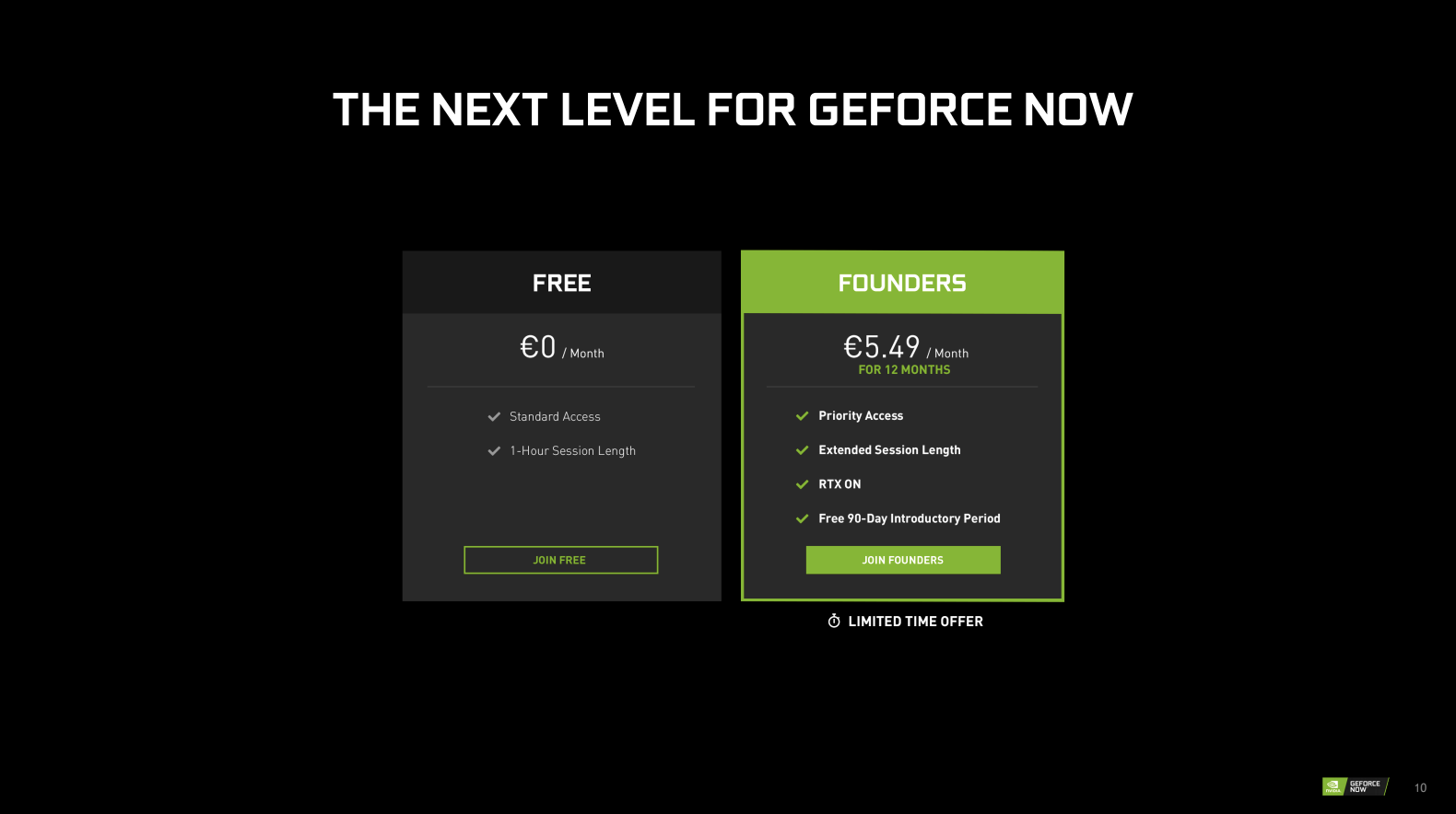 Prix NVIDIA GeForce NOW