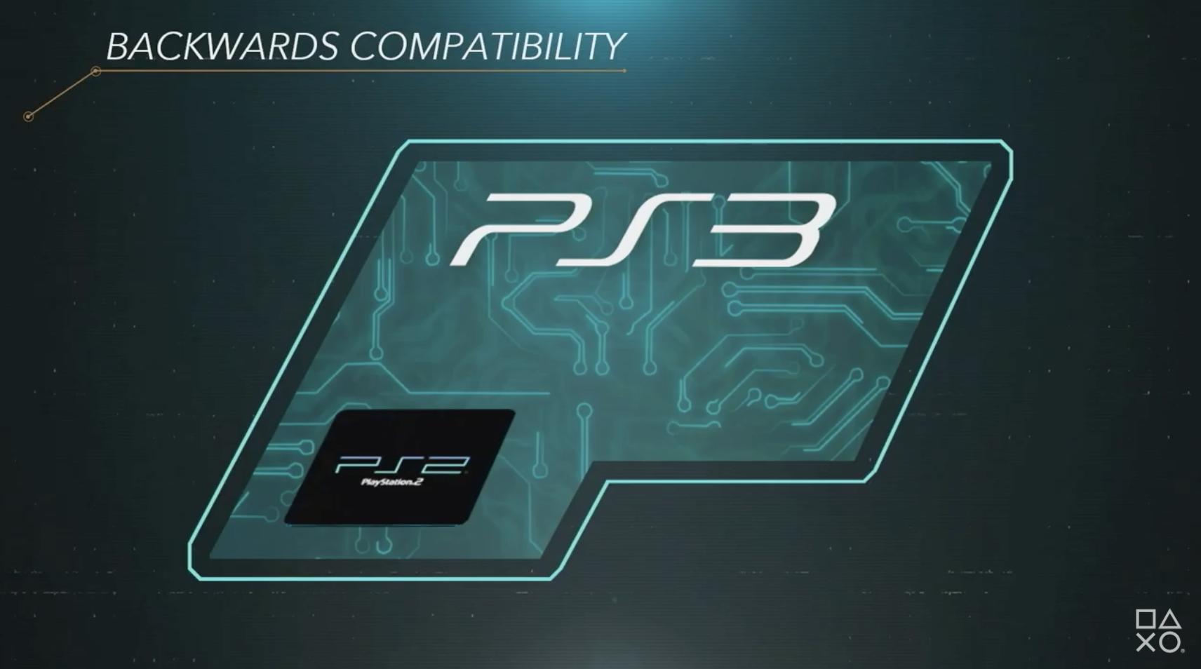 Retrocompatibilité PS5