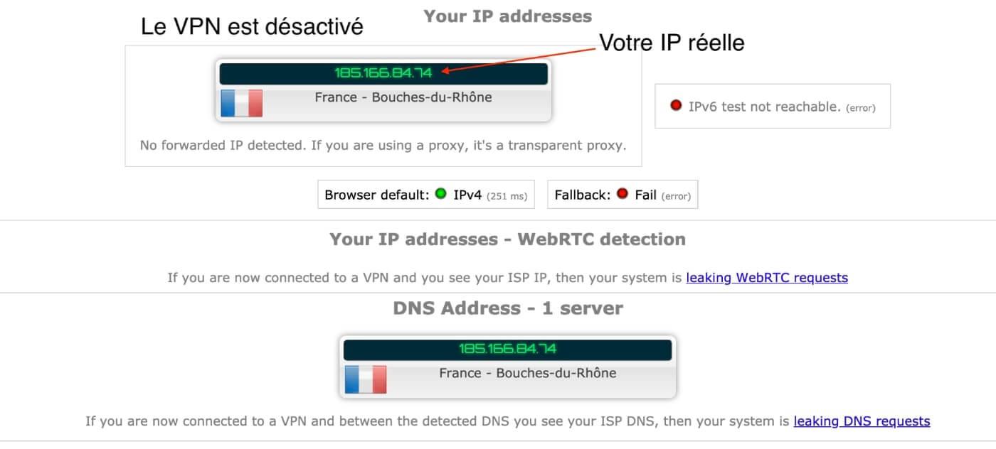 IP sans VPN