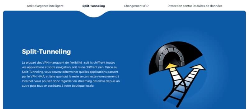 Split Tunneling