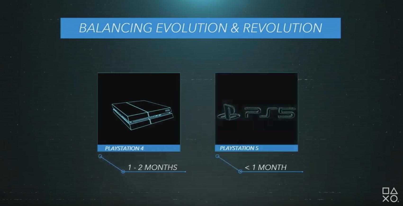 Conf PS5 Mars 2020